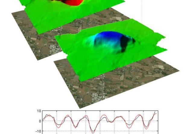 squeesar-environmental-monitoring