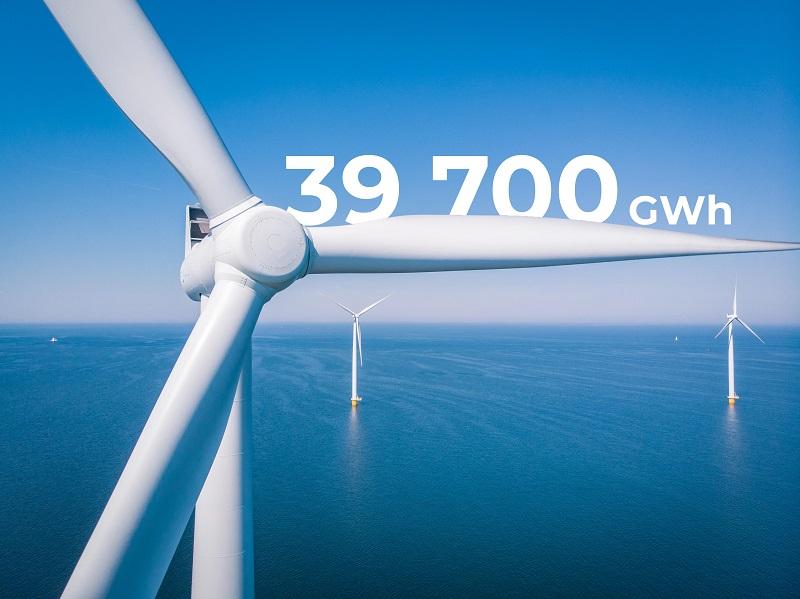 France 2020 wind energy production